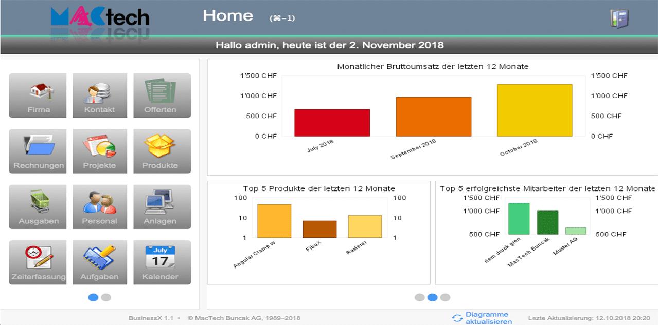 Home: Statistik